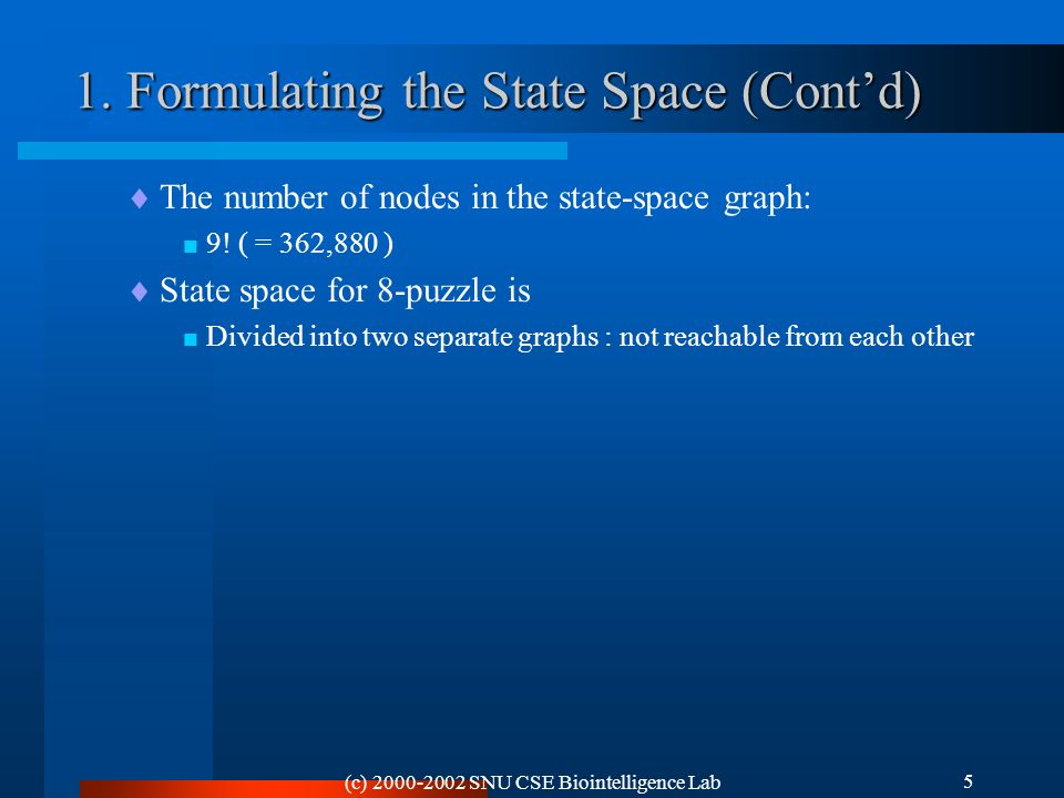 (c) 2000-2002 SNU CSE Biointelligence Lab 5  The number of nodes in the state-space graph:  9.