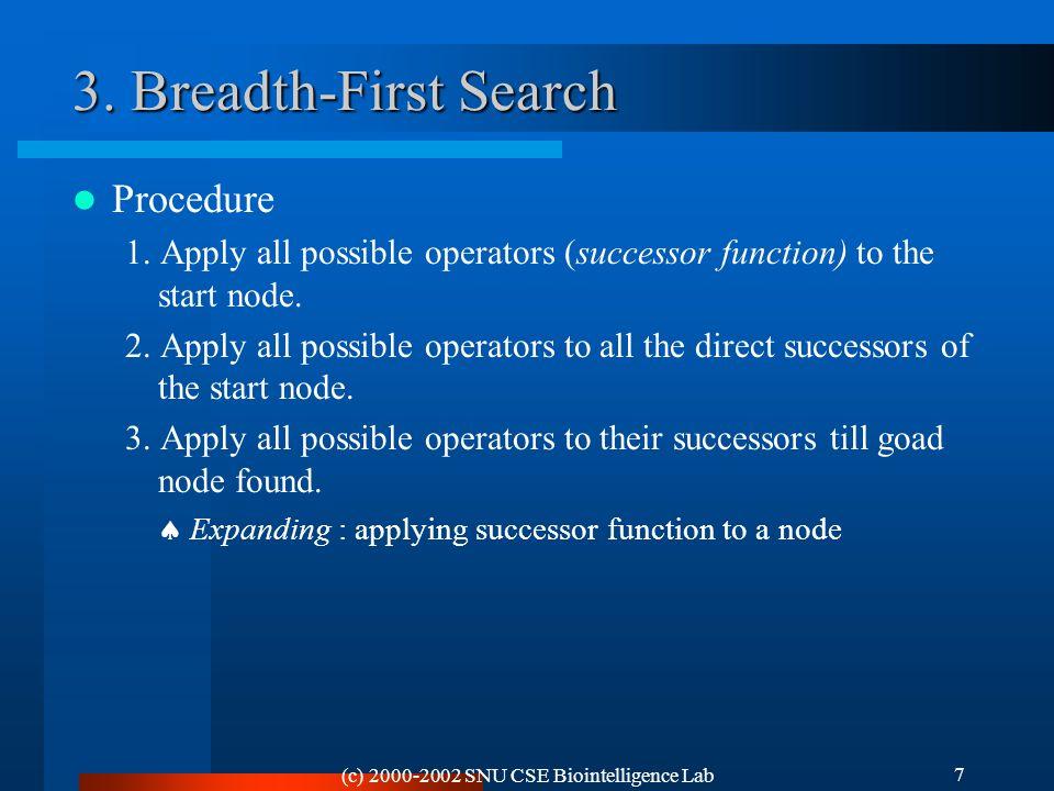 (c) 2000-2002 SNU CSE Biointelligence Lab 7 3. Breadth-First Search Procedure 1.
