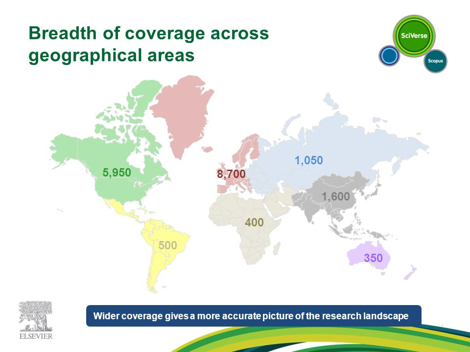 Breadth of coverage across geographical areas l Wider coverage gives a more accurate picture of the research landscape 5,950 500 400 8,700 1,050 1,600 350