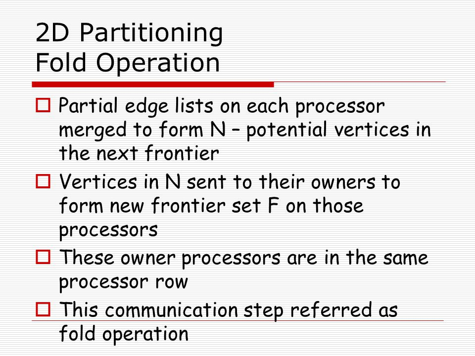 2D Partitioning Fold Operation  Partial edge lists on each processor merged to form N – potential vertices in the next frontier  Vertices in N sent