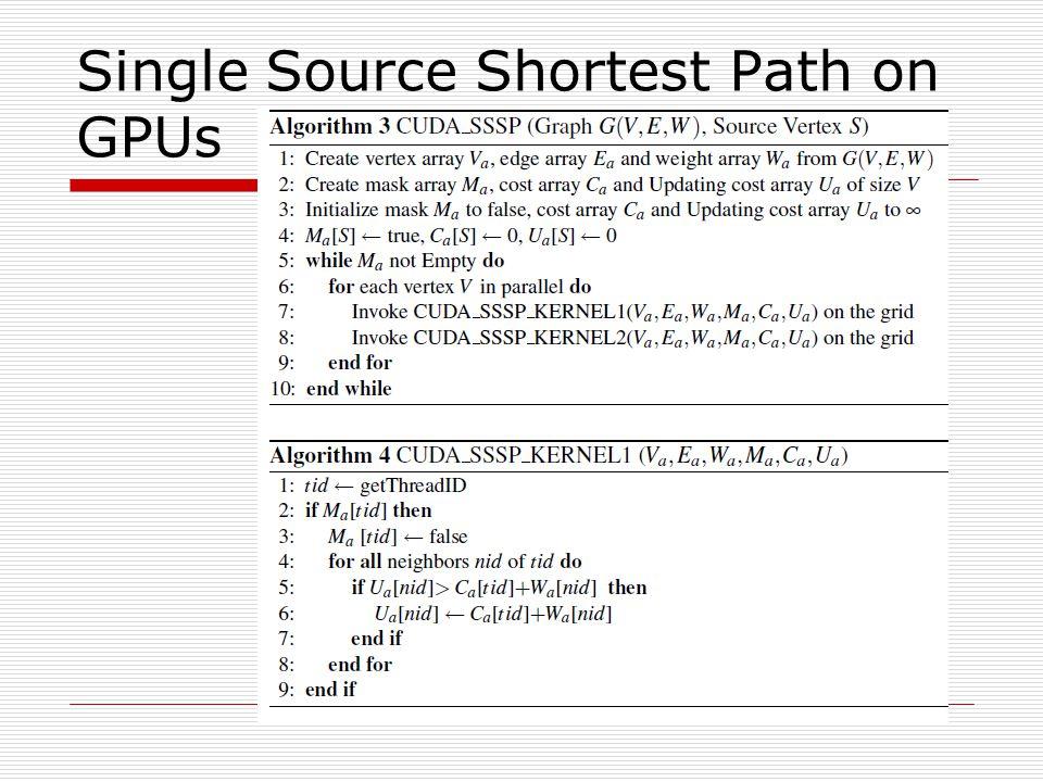 Single Source Shortest Path on GPUs