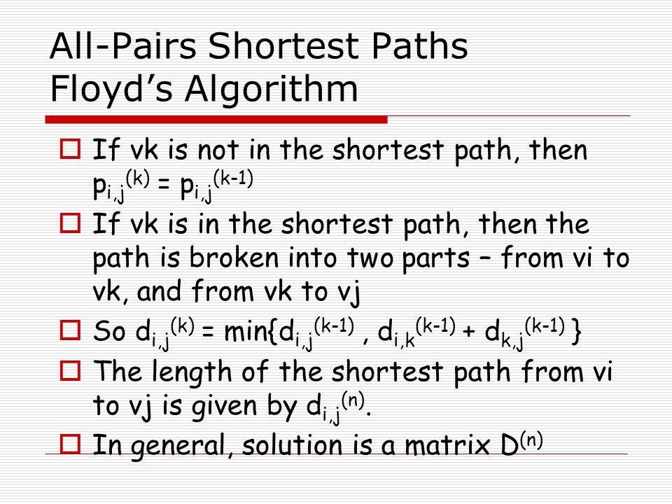 All-Pairs Shortest Paths Floyd's Algorithm  If vk is not in the shortest path, then p i,j (k) = p i,j (k-1)  If vk is in the shortest path, then the
