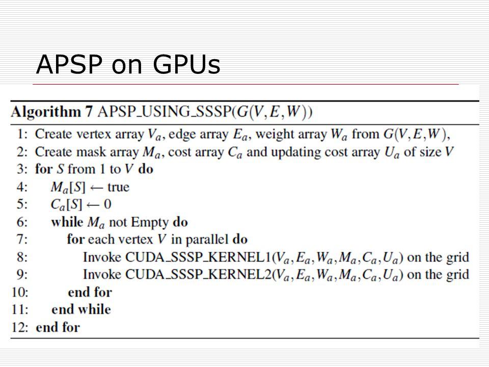 APSP on GPUs