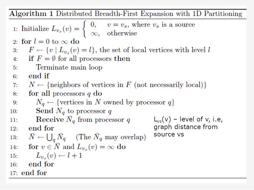 L vs (v) – level of v, i.e, graph distance from source vs