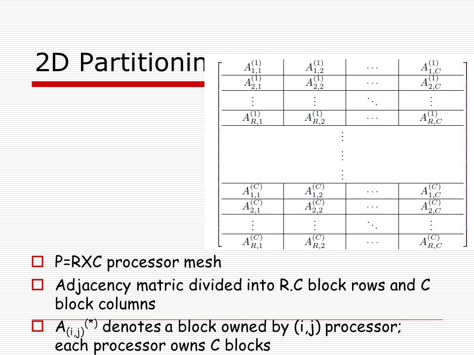 Parallelization  Vertex V and d array partitioned across P processors  Each processor finds local minimum in d  Then global minimum across all d performed by reduction on a processor  The processor finds the next vertex u, and broadcasts to all processors