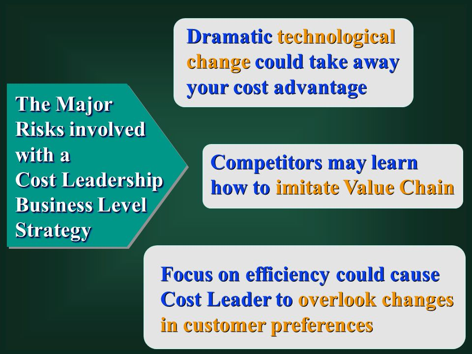 The Major Risks involved with a Cost Leadership Business Level Strategy The Major Risks involved with a Cost Leadership Business Level Strategy Dramatic technological change could take away your cost advantage Focus on efficiency could cause Cost Leader to overlook changes in customer preferences Competitors may learn how to imitate Value Chain