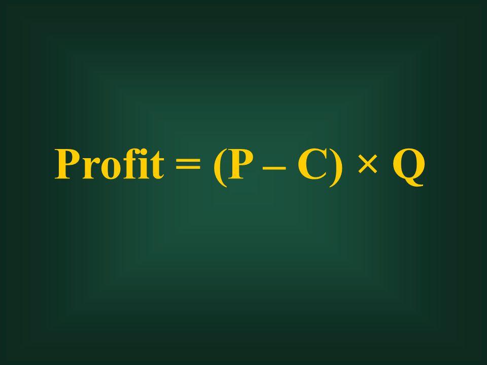 Profit = (P – C) × Q