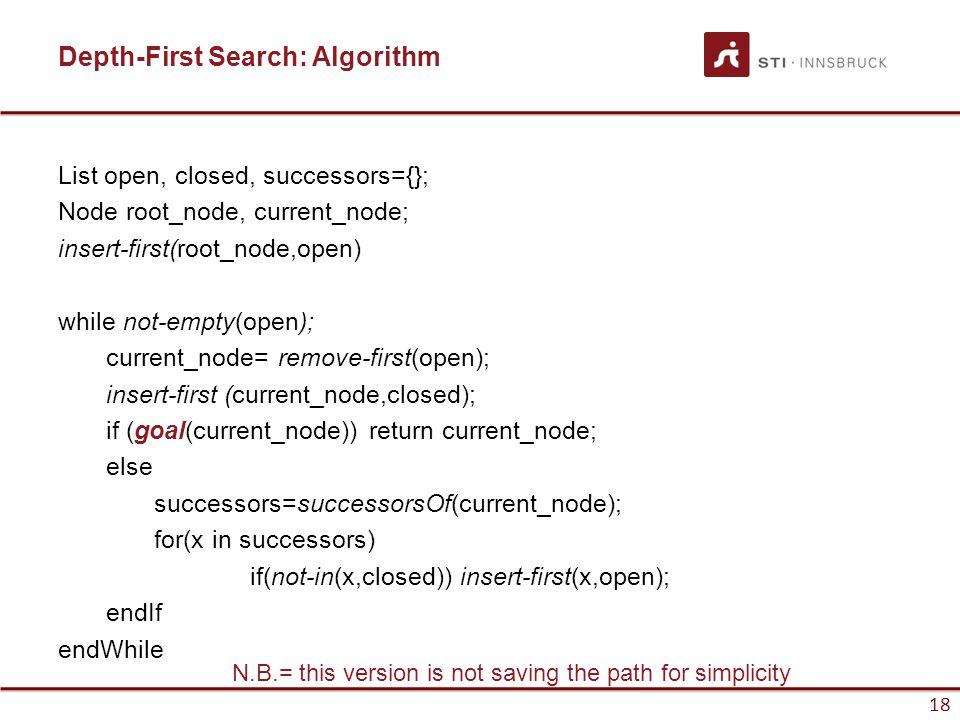 18 Depth-First Search: Algorithm List open, closed, successors={}; Node root_node, current_node; insert-first(root_node,open) while not-empty(open); c