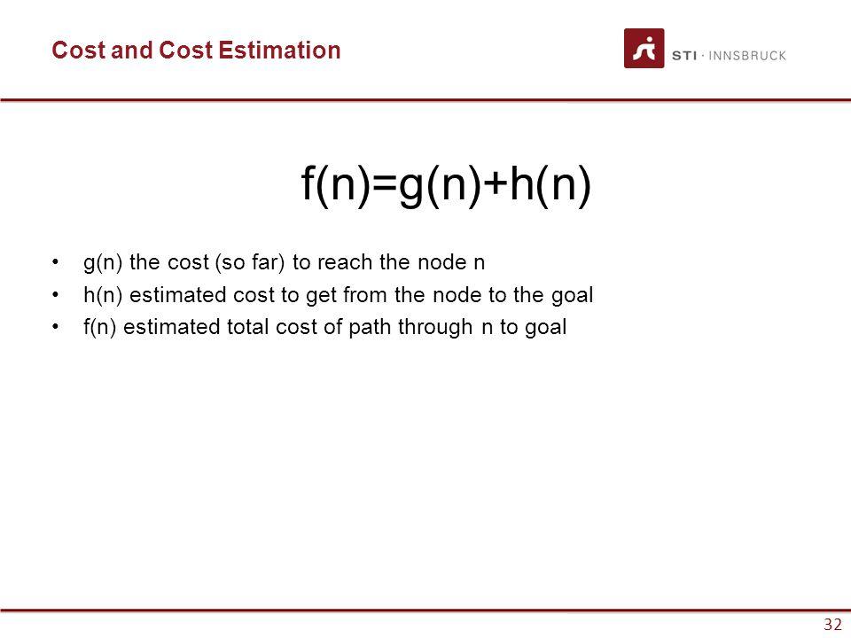 32 Cost and Cost Estimation f(n)=g(n)+h(n) g(n) the cost (so far) to reach the node n h(n) estimated cost to get from the node to the goal f(n) estima