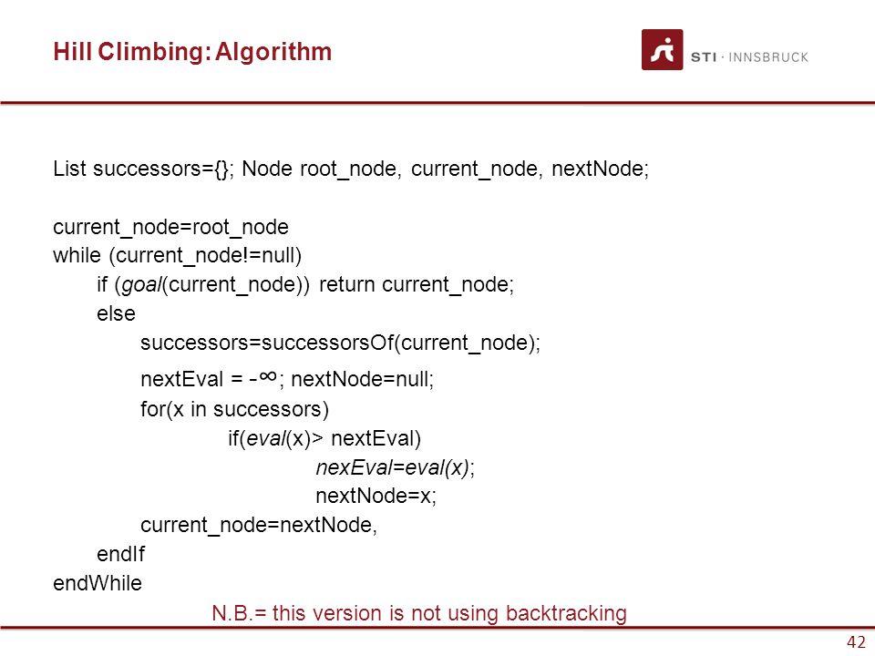 42 Hill Climbing: Algorithm List successors={}; Node root_node, current_node, nextNode; current_node=root_node while (current_node!=null) if (goal(cur