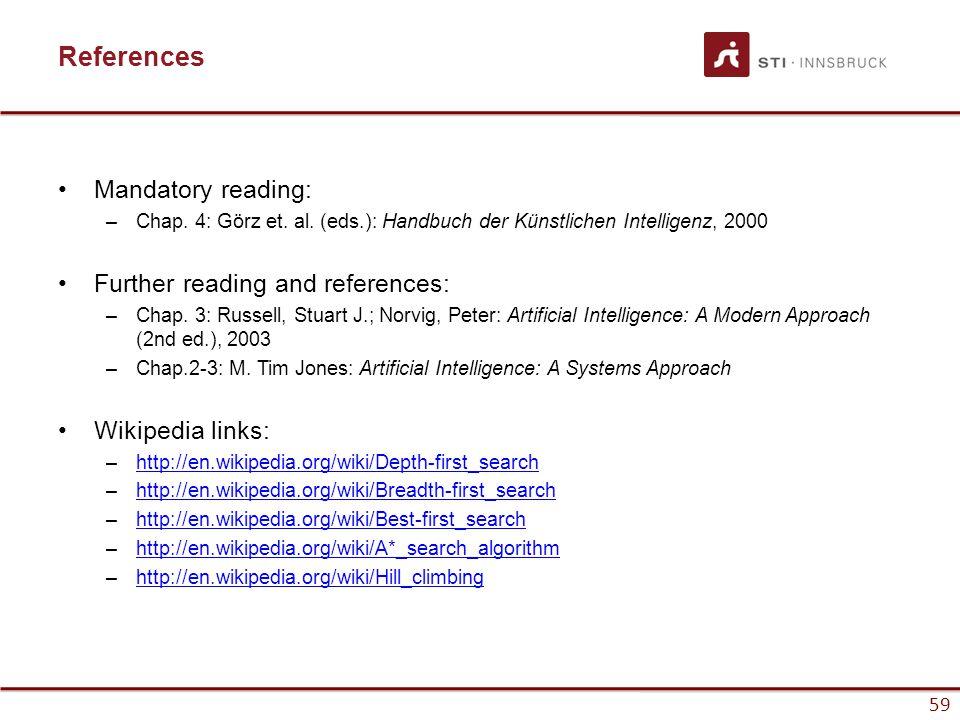 59 References Mandatory reading: –Chap.4: Görz et.