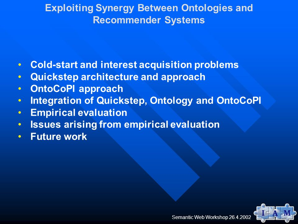 Cold-start and interest acquisition problems Quickstep architecture and approach OntoCoPI approach Integration of Quickstep, Ontology and OntoCoPI Empirical evaluation Issues arising from empirical evaluation Future work Exploiting Synergy Between Ontologies and Recommender Systems Semantic Web Workshop 26.4.2002