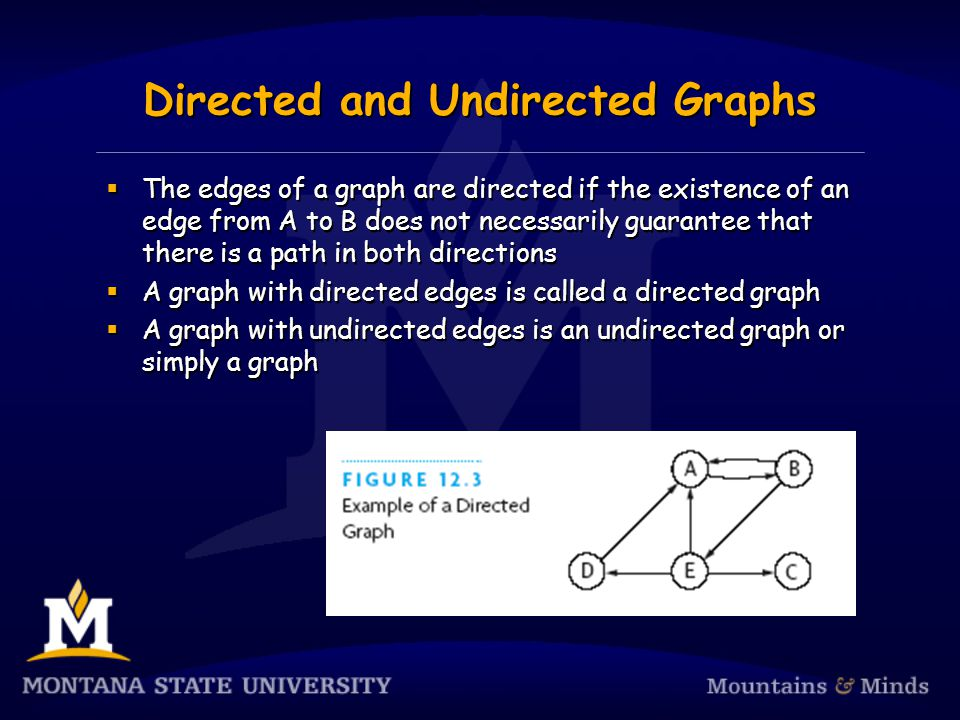Directed and Undirected Graphs  The edges of a graph are directed if the existence of an edge from A to B does not necessarily guarantee that there is a path in both directions  A graph with directed edges is called a directed graph  A graph with undirected edges is an undirected graph or simply a graph  The edges of a graph are directed if the existence of an edge from A to B does not necessarily guarantee that there is a path in both directions  A graph with directed edges is called a directed graph  A graph with undirected edges is an undirected graph or simply a graph
