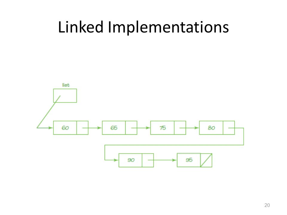 Linked Implementations 20