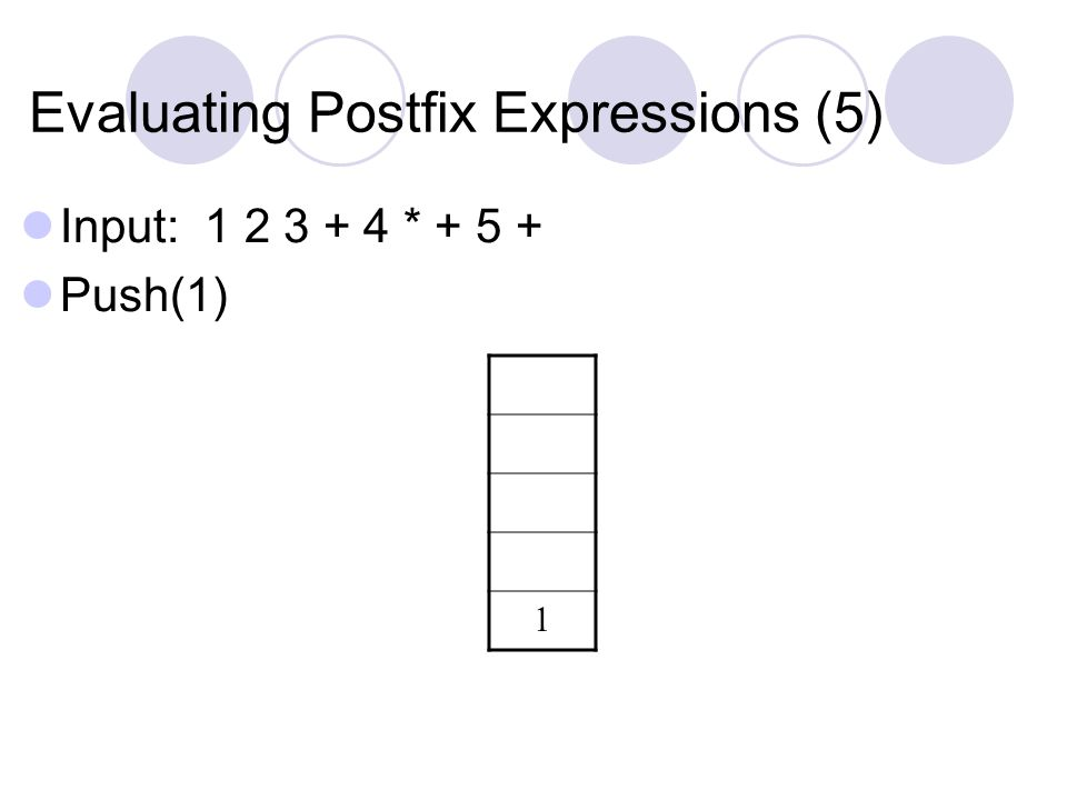 Evaluating Postfix Expressions (5) Input: 1 2 3 + 4 * + 5 + Push(1) 1