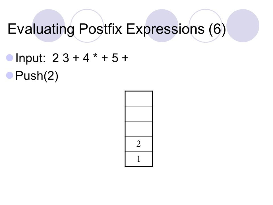 Evaluating Postfix Expressions (6) Input: 2 3 + 4 * + 5 + Push(2) 2 1