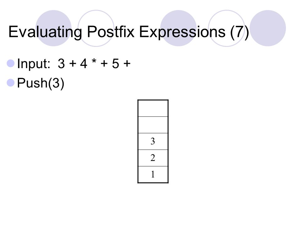 Evaluating Postfix Expressions (7) Input: 3 + 4 * + 5 + Push(3) 3 2 1
