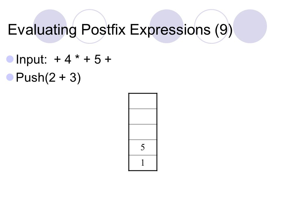 Evaluating Postfix Expressions (9) Input: + 4 * + 5 + Push(2 + 3) 5 1