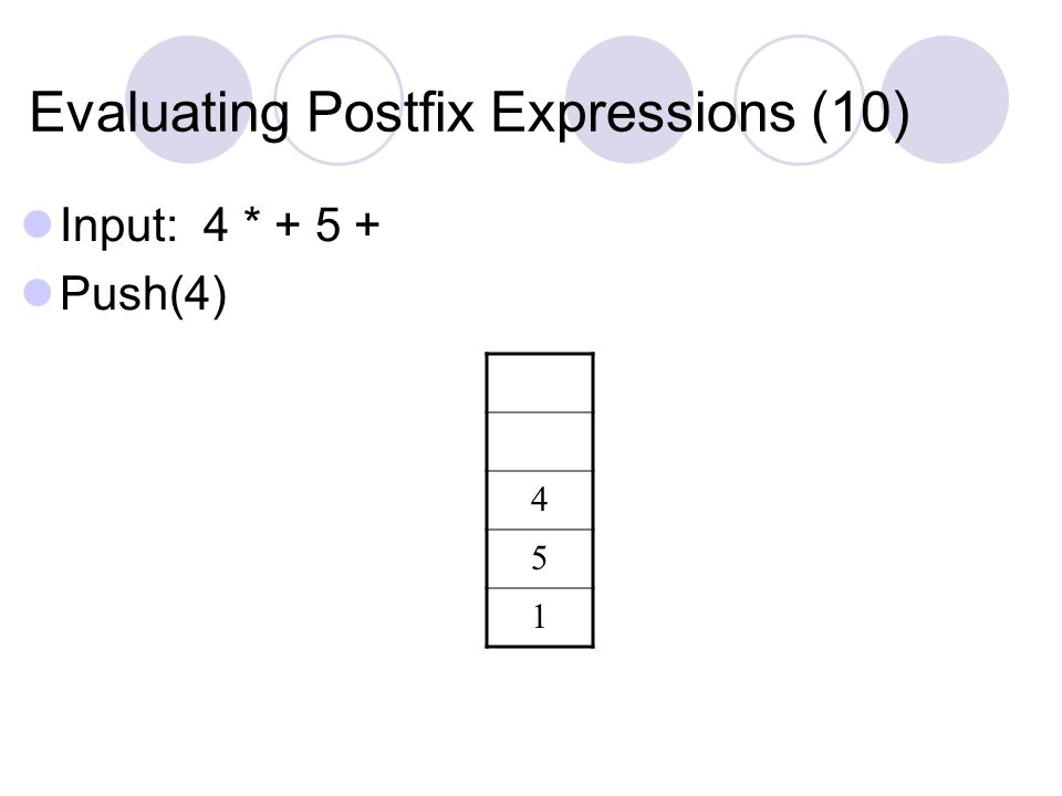 Evaluating Postfix Expressions (10) Input: 4 * + 5 + Push(4) 4 5 1