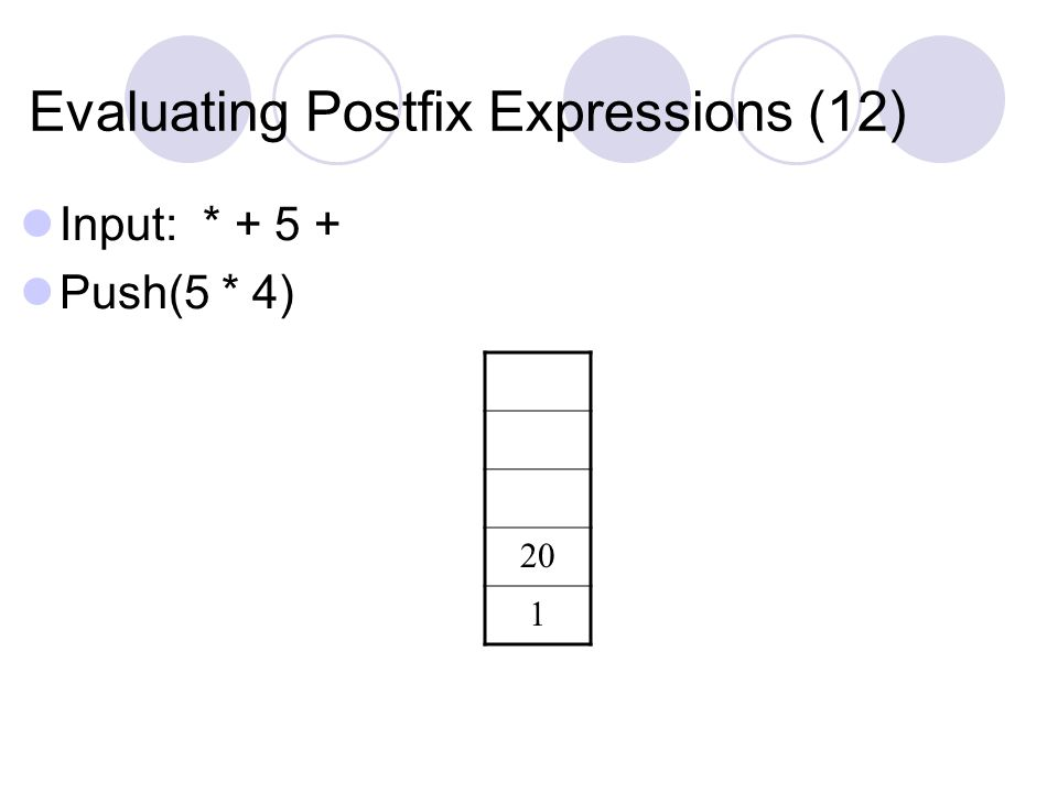 Evaluating Postfix Expressions (12) Input: * + 5 + Push(5 * 4) 20 1