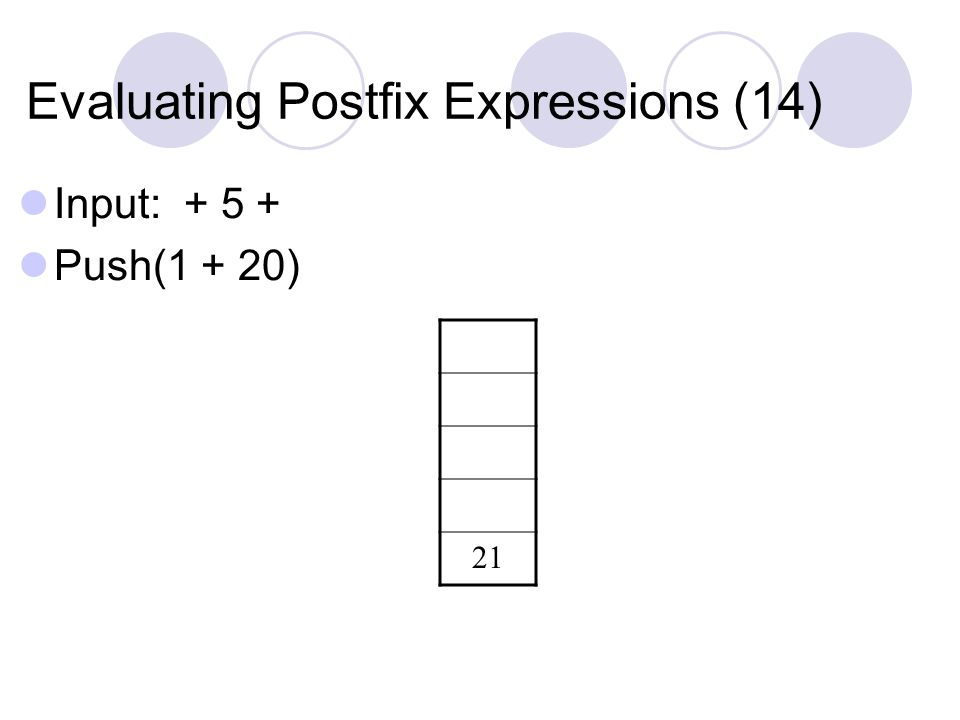 Evaluating Postfix Expressions (14) Input: + 5 + Push(1 + 20) 21