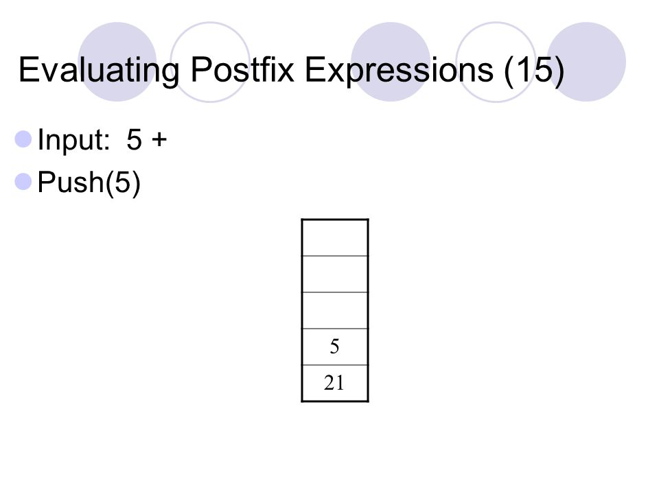 Evaluating Postfix Expressions (15) Input: 5 + Push(5) 5 21