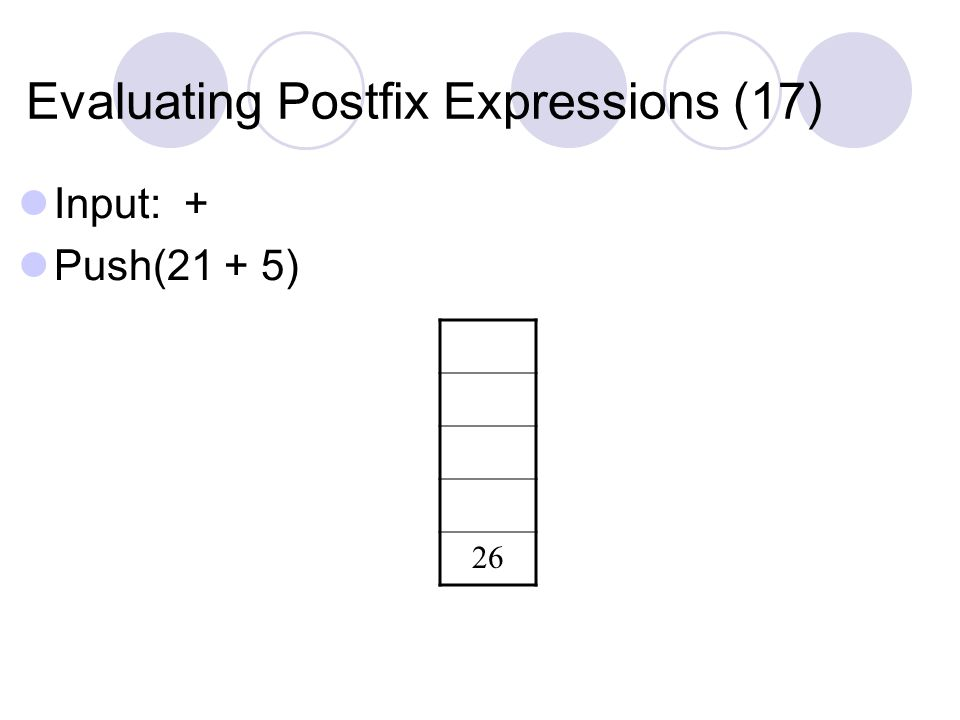 Evaluating Postfix Expressions (17) Input: + Push(21 + 5) 26