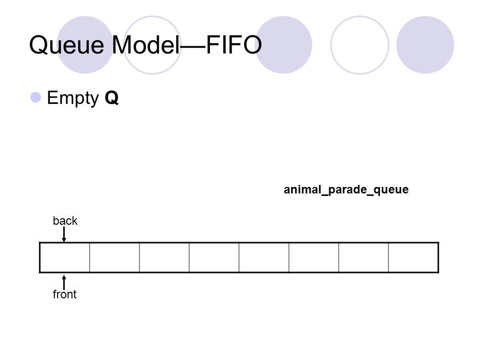 Queue Model—FIFO Empty Q animal_parade_queue front back
