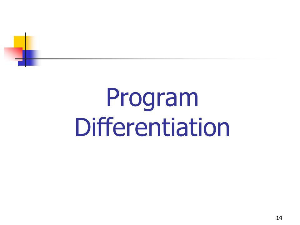 14 Program Differentiation