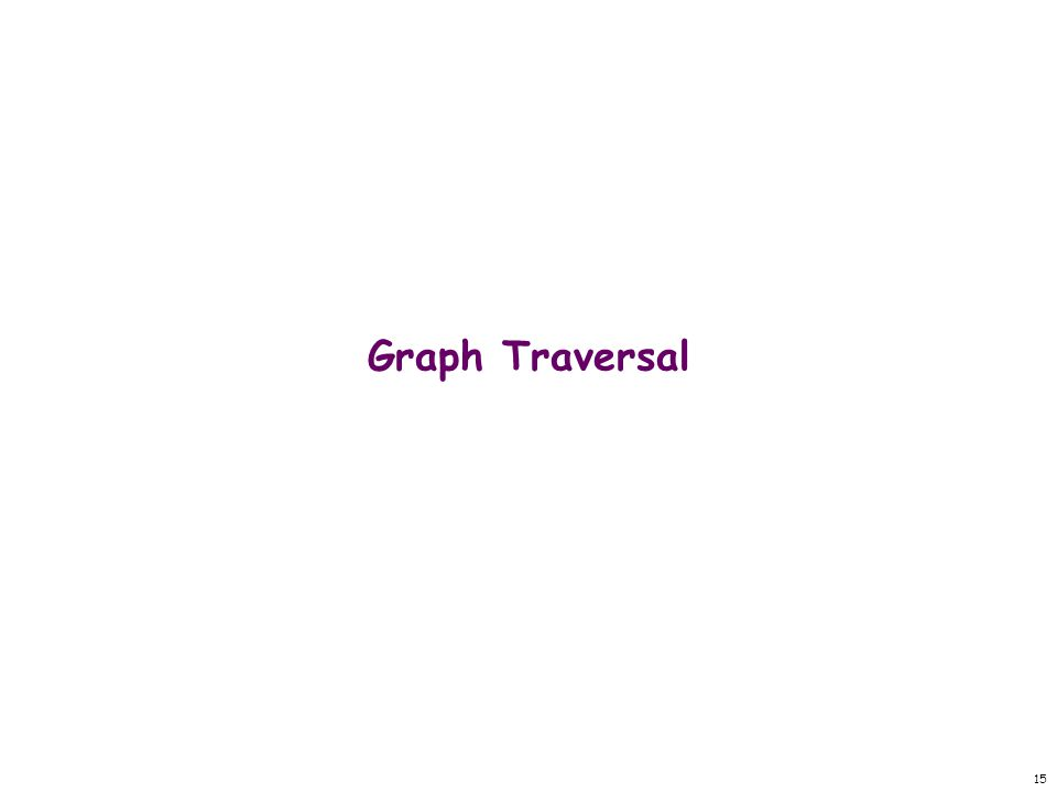Graph Traversal 15