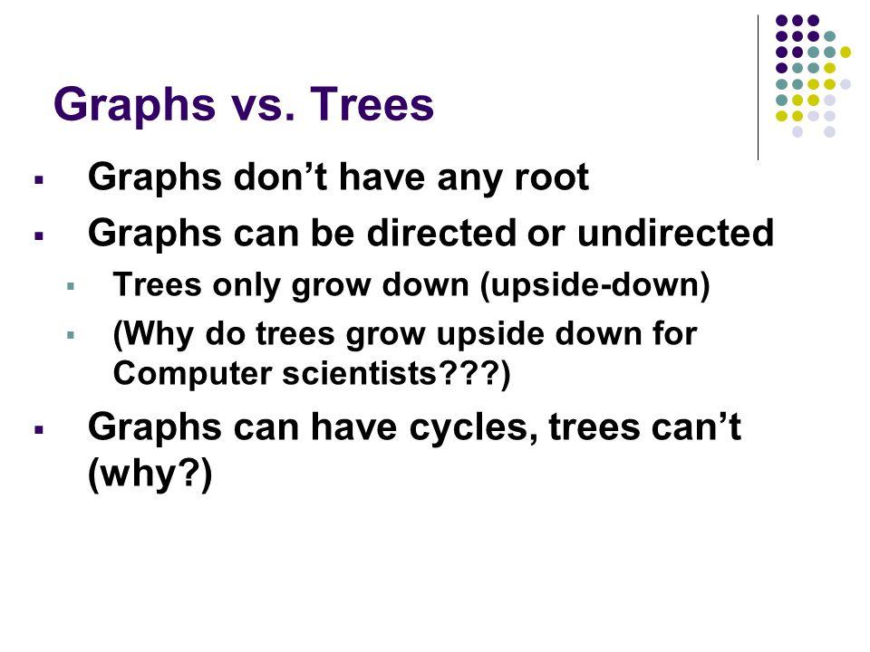 Graphs vs.