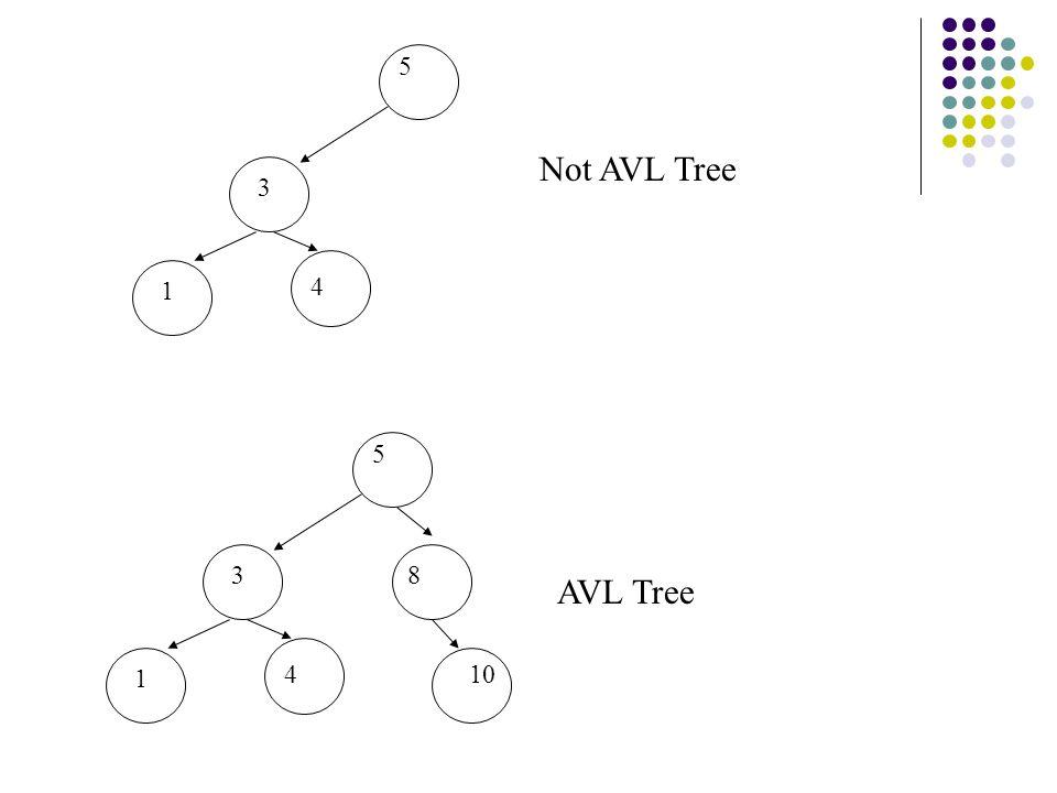 5 38 1 410 5 3 1 4 AVL Tree Not AVL Tree