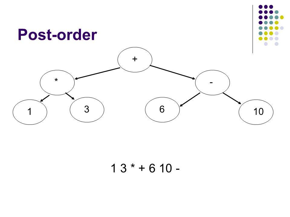 Post-order 1 3 * + 6 10 - +*13-610