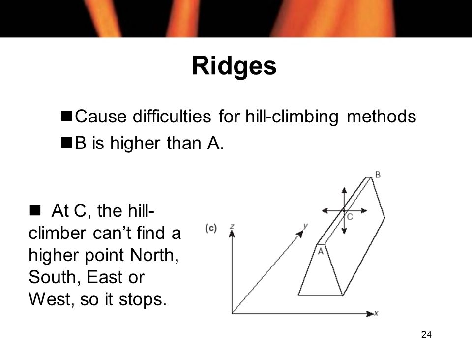 24 Ridges nCause difficulties for hill-climbing methods nB is higher than A. n At C, the hill- climber can't find a higher point North, South, East or