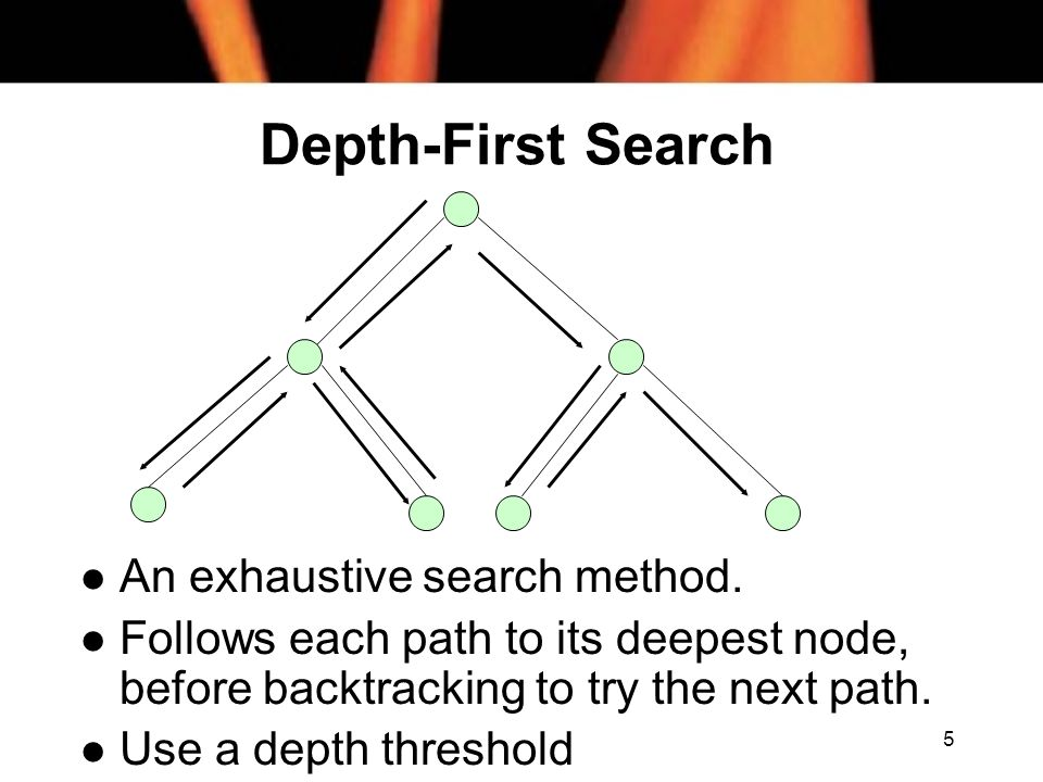 26 Beam Search l Breadth-first method.l Only expands the best few paths at each level.