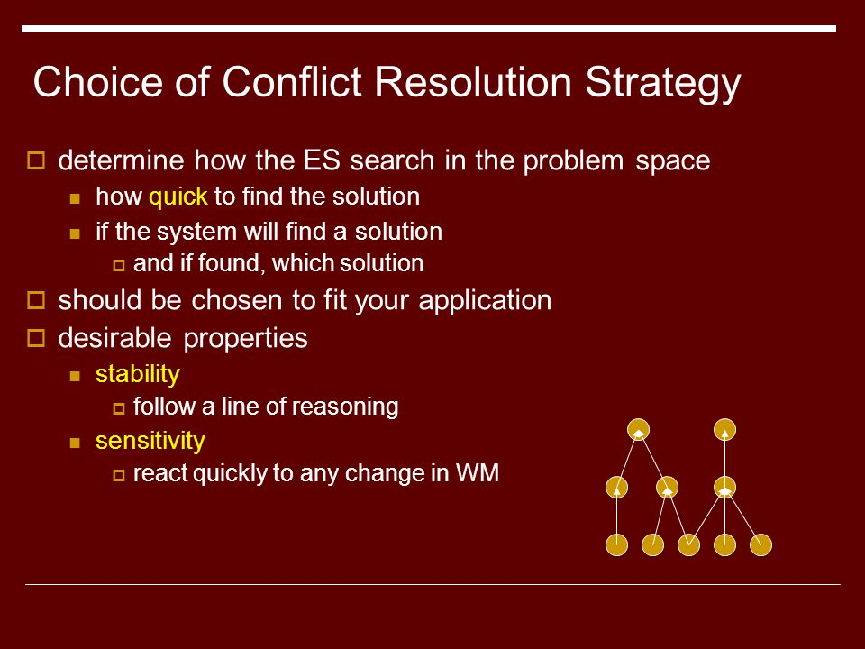 Common Conflict Resolution Strategies  textual order  refractoriness  recency  breadth  MEA  specificity  LEX  simplicity  priority (salience)  strategies can be combined!