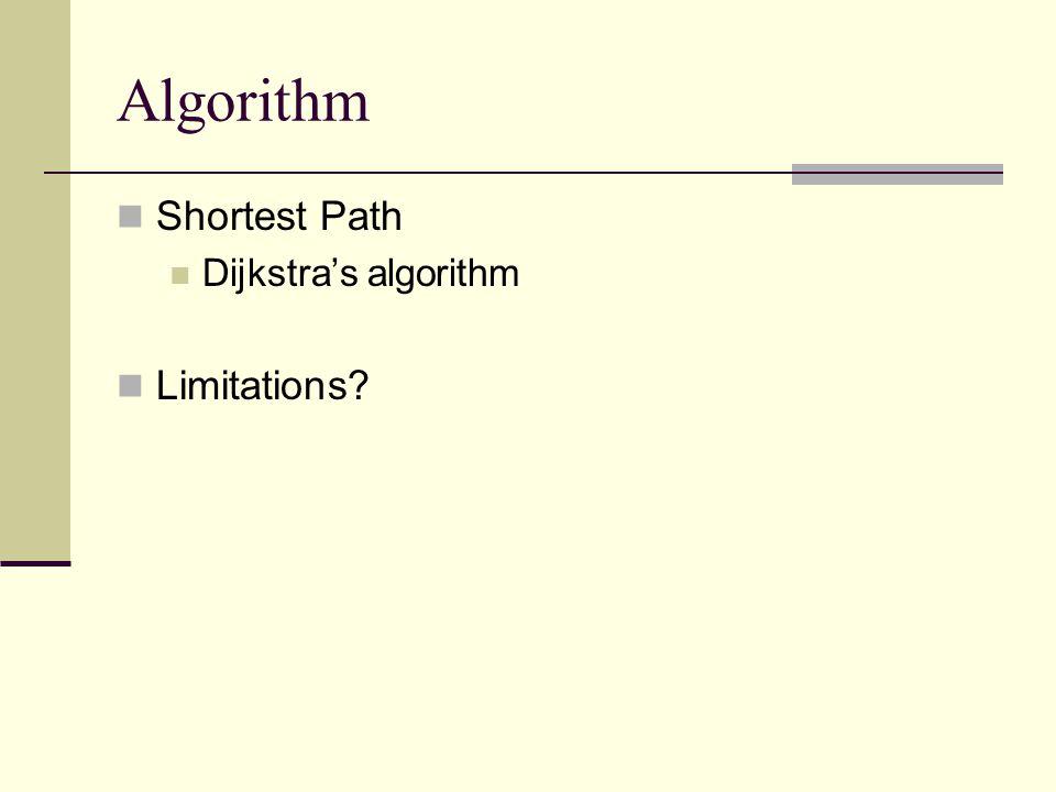 Algorithm Shortest Path Dijkstra's algorithm Limitations?