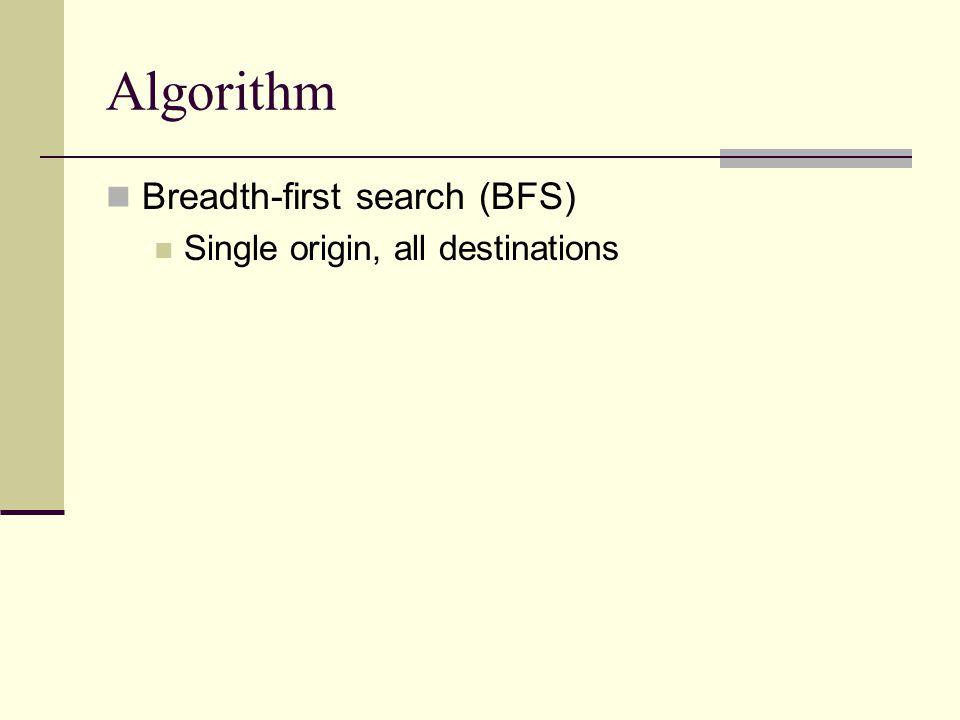Algorithm Breadth-first search (BFS) Single origin, all destinations
