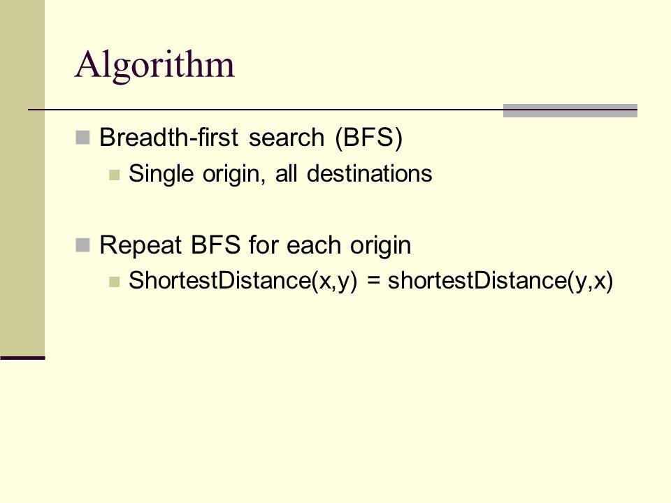 Algorithm Breadth-first search (BFS) Single origin, all destinations Repeat BFS for each origin ShortestDistance(x,y) = shortestDistance(y,x)