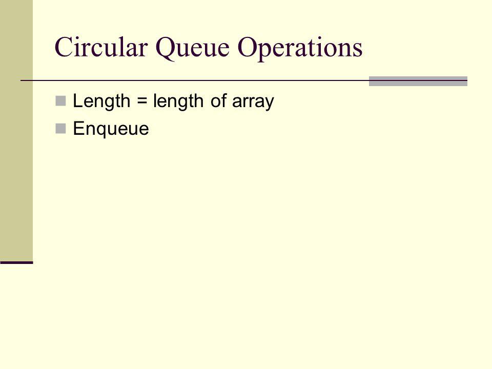 Circular Queue Operations Length = length of array Enqueue