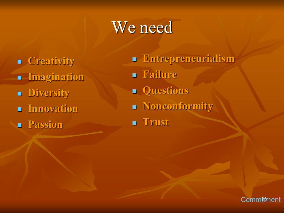 18 We need Creativity Creativity Imagination Imagination Diversity Diversity Innovation Innovation Passion Passion Entrepreneurialism Entrepreneurialism Failure Failure Questions Questions Nonconformity Nonconformity Trust Trust Commitment