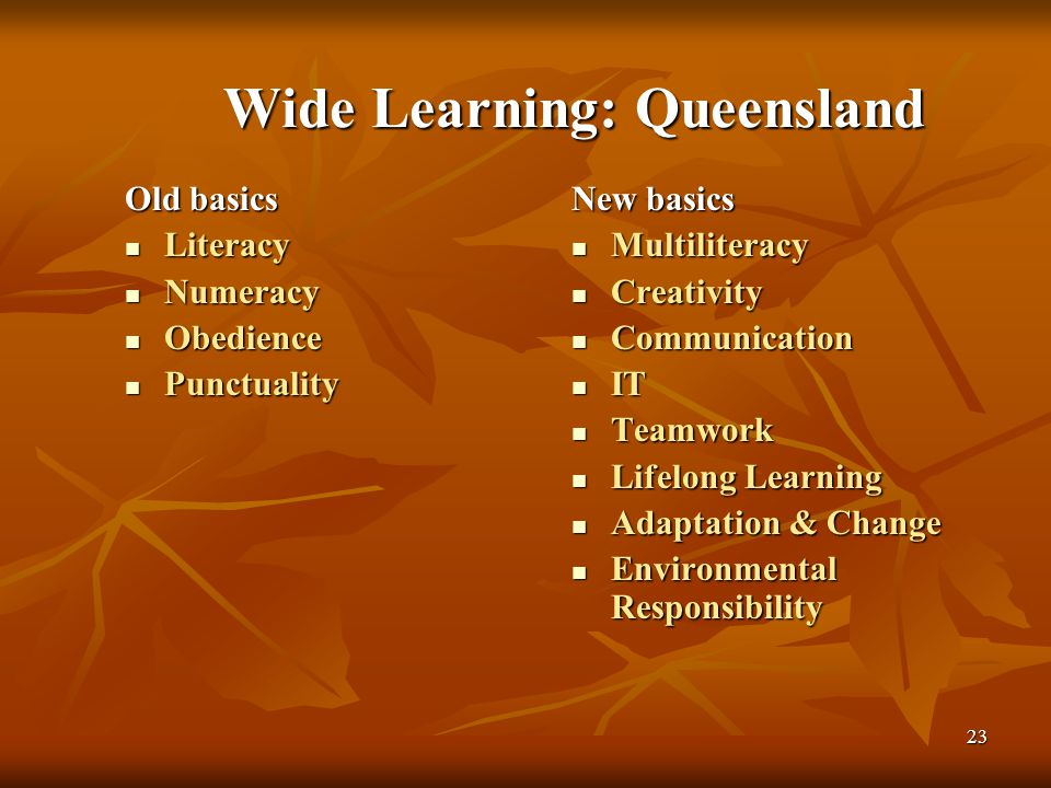23 Wide Learning: Queensland Old basics Literacy Literacy Numeracy Numeracy Obedience Obedience Punctuality Punctuality New basics Multiliteracy Multiliteracy Creativity Creativity Communication Communication IT IT Teamwork Teamwork Lifelong Learning Lifelong Learning Adaptation & Change Adaptation & Change Environmental Responsibility Environmental Responsibility