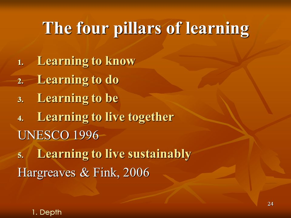 24 The four pillars of learning 1. Learning to know 2.