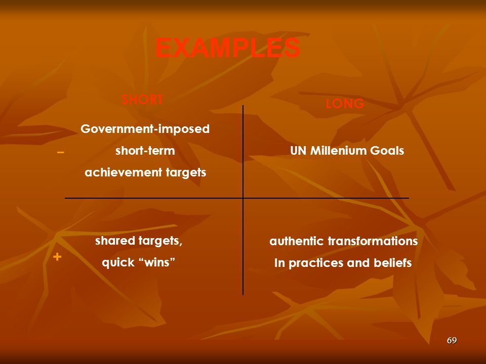 69 SHORT LONG Government-imposed short-term achievement targets UN Millenium Goals shared targets, quick wins authentic transformations In practices and beliefs – + EXAMPLES