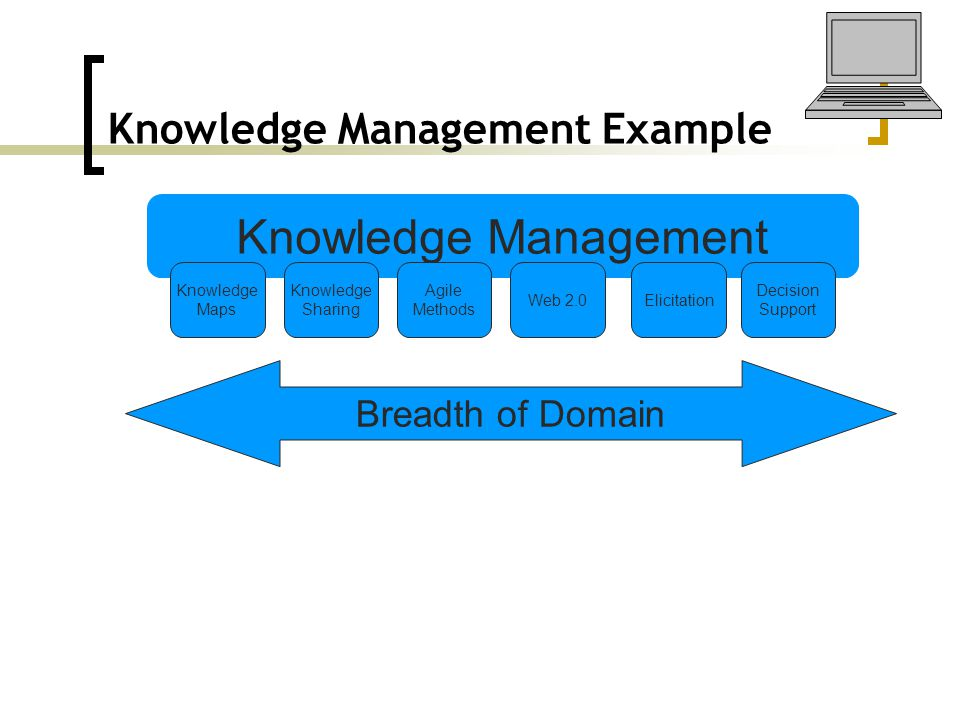Knowledge Management Example Knowledge Management Web 2.0 Knowledge Sharing Agile Methods Elicitation Knowledge Maps Decision Support Breadth of Domain