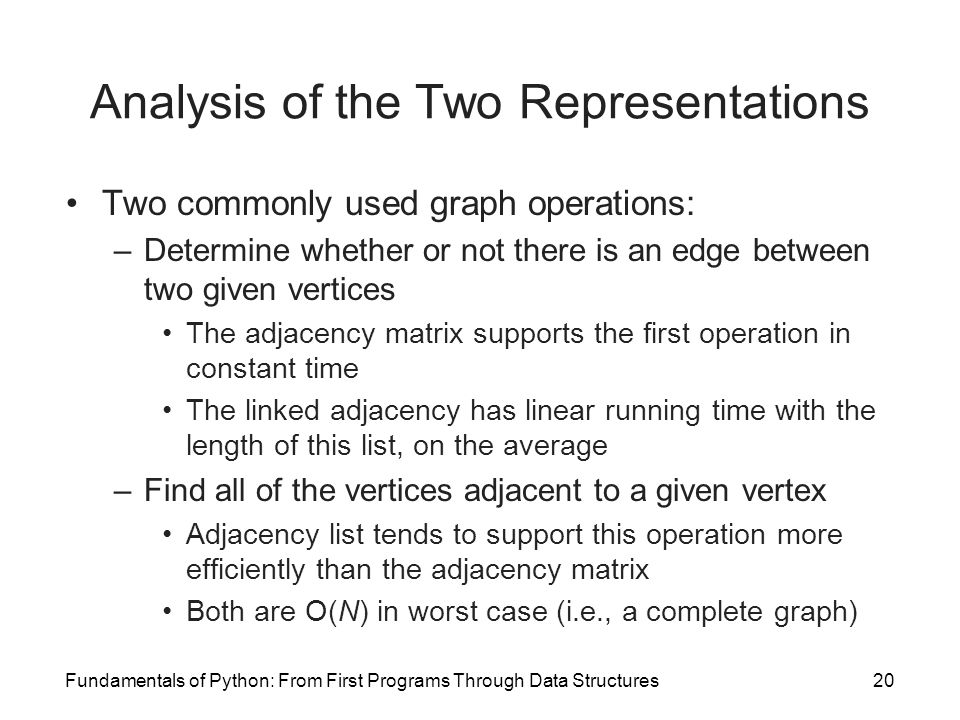 Fundamentals of Python: From First Programs Through Data Structures20 Analysis of the Two Representations Two commonly used graph operations: –Determi