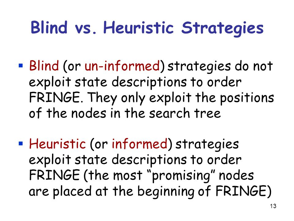 14 Example For a blind strategy, N 1 and N 2 are just two nodes (at some position in the search tree) Goal state N1N1 N2N2 STATE 1 2 34 56 7 8 123 45 678 123 456 78