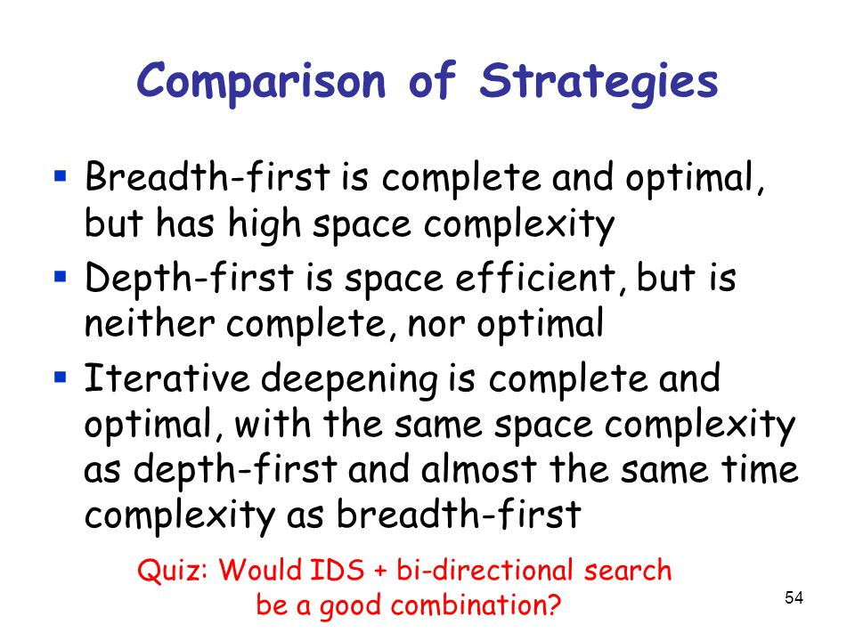 54 Comparison of Strategies  Breadth-first is complete and optimal, but has high space complexity  Depth-first is space efficient, but is neither complete, nor optimal  Iterative deepening is complete and optimal, with the same space complexity as depth-first and almost the same time complexity as breadth-first Quiz: Would IDS + bi-directional search be a good combination