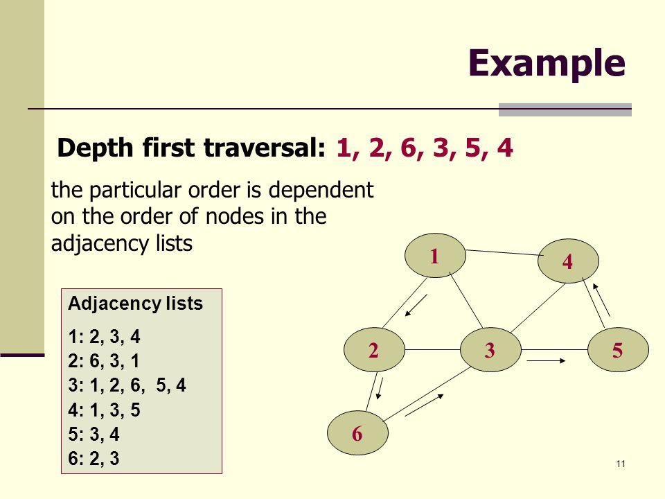 11 Example 1 4 235 6 Adjacency lists 1: 2, 3, 4 2: 6, 3, 1 3: 1, 2, 6, 5, 4 4: 1, 3, 5 5: 3, 4 6: 2, 3 Depth first traversal: 1, 2, 6, 3, 5, 4 the par
