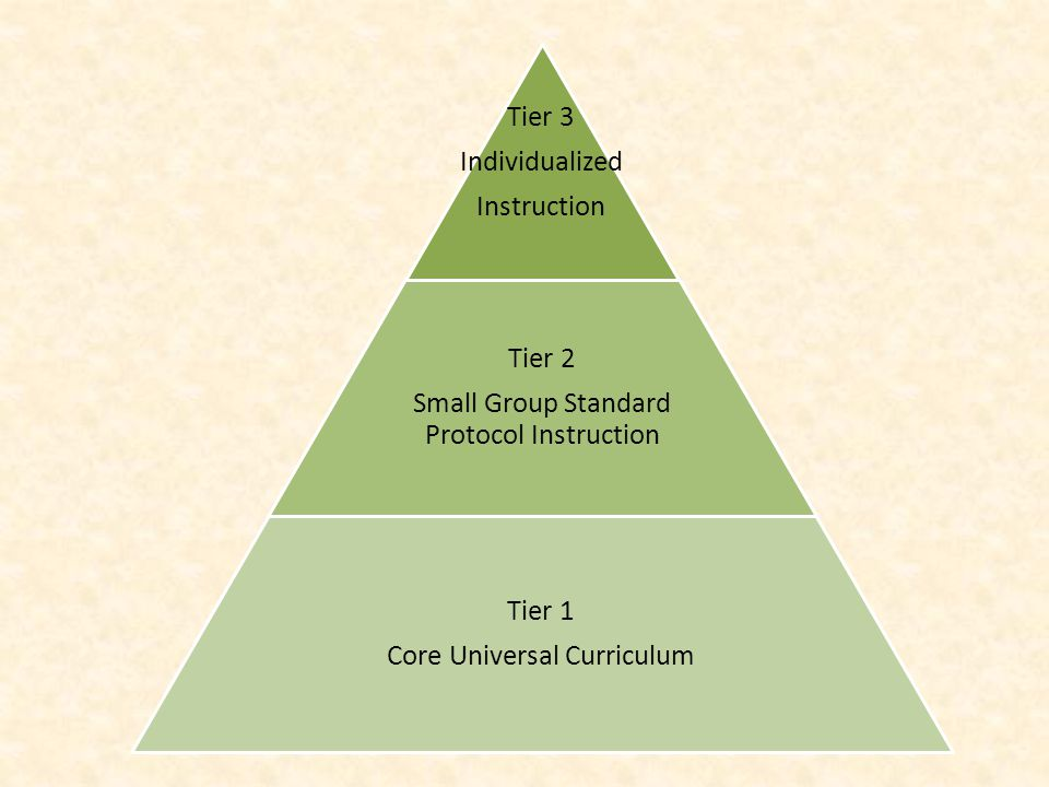 A Comprehensive Tiered System of Support